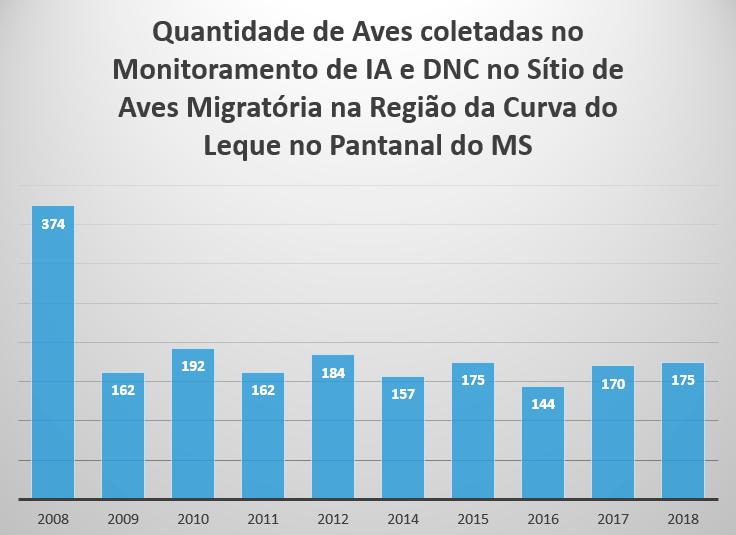 Resultado de imagem para Piscicultura Mato Grosso do SUl